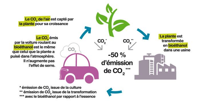 reduction-gaz-effet-serre-vignette